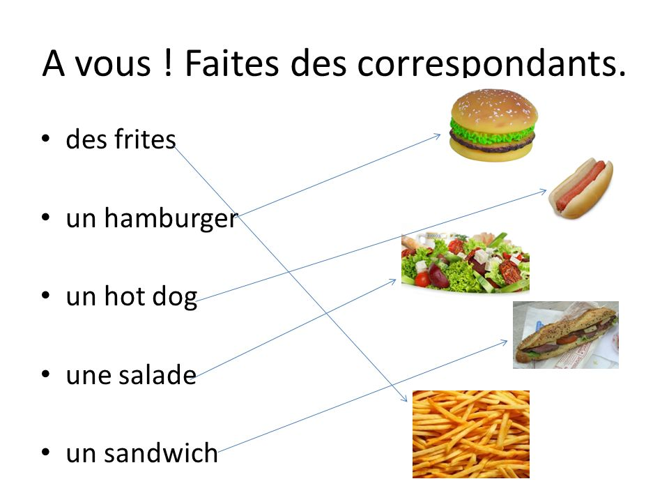 A vous ! Faites des correspondants. des frites un hamburger un hot dog une salade un sandwich