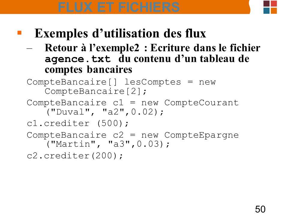 50 Exemples dutilisation des flux –Retour à lexemple2 : Ecriture dans le fichier agence.txt du contenu dun tableau de comptes bancaires CompteBancaire
