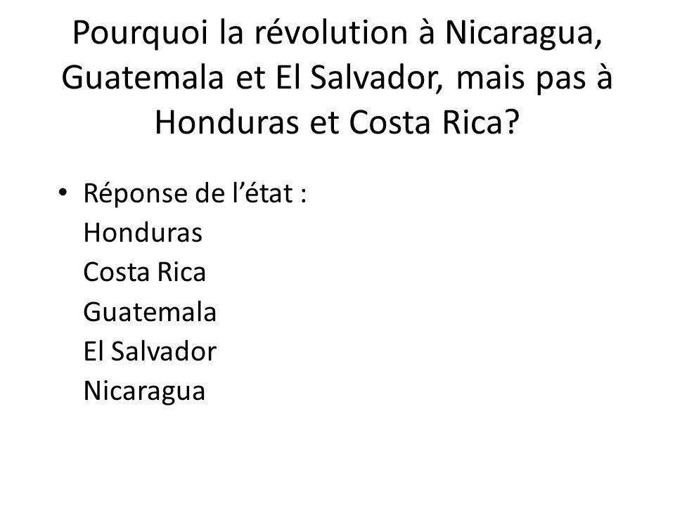 Pourquoi la révolution à Nicaragua, Guatemala et El Salvador, mais pas à Honduras et Costa Rica.
