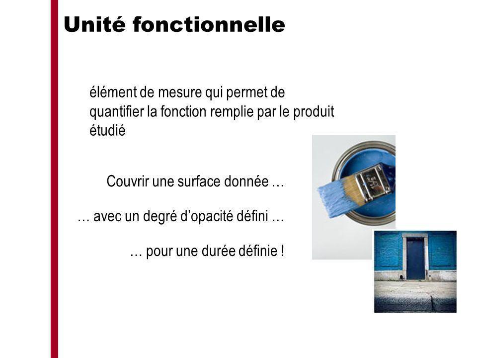 Unité fonctionnelle élément de mesure qui permet de quantifier la fonction remplie par le produit étudié Couvrir une surface donnée … … avec un degré