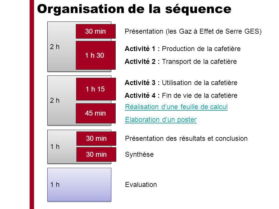 Organisation de la séquence 2 h 1 h 30 min 1 h 30 Présentation (les Gaz à Effet de Serre GES) Activité 1 : Production de la cafetière Activité 2 : Tra
