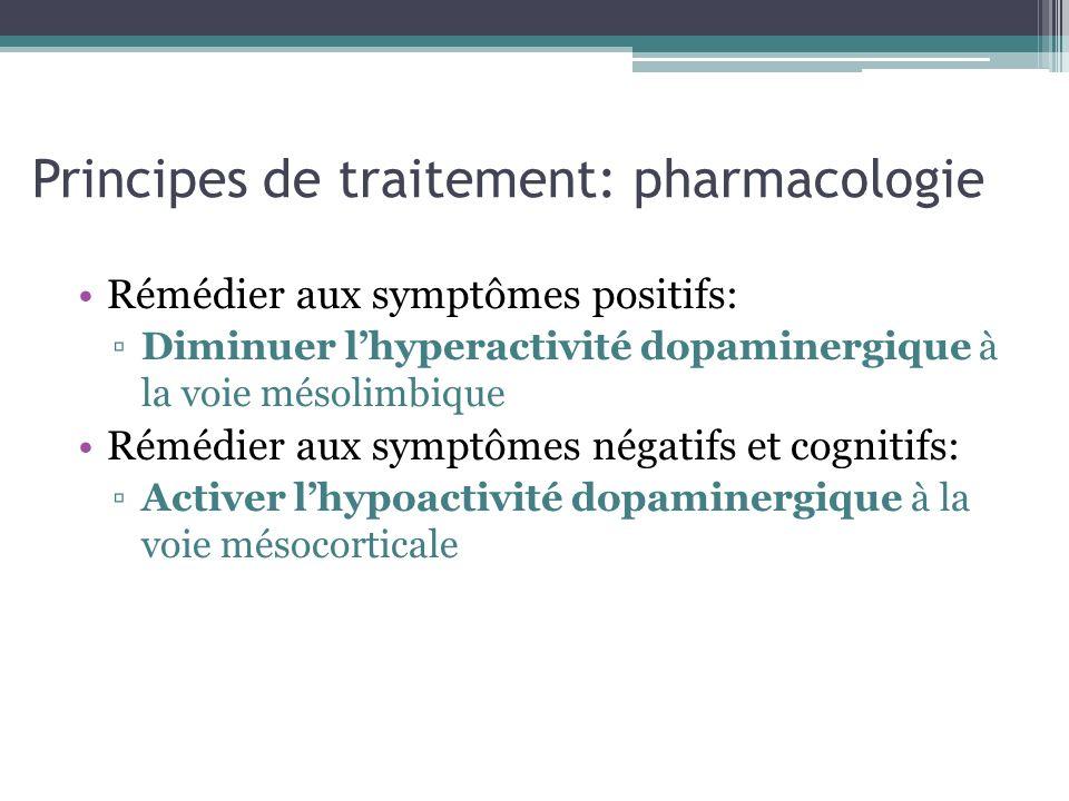 Principes de traitement: pharmacologie Rémédier aux symptômes positifs: Diminuer lhyperactivité dopaminergique à la voie mésolimbique Rémédier aux sym