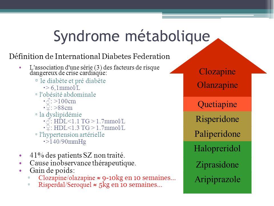 Syndrome métabolique L'association d'une série (3) des facteurs de risque dangereux de crise cardiaque: le diabète et pré diabète > 6,1mmol/L l'obésit