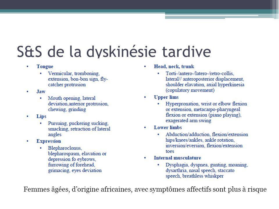 S&S de la dyskinésie tardive Femmes âgées, dorigine africaines, avec symptômes affectifs sont plus à risque