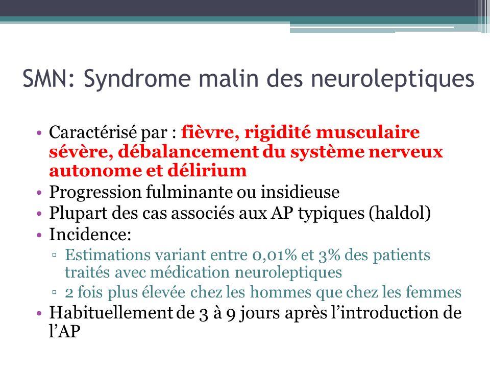 SMN: Syndrome malin des neuroleptiques Caractérisé par : fièvre, rigidité musculaire sévère, débalancement du système nerveux autonome et délirium Pro