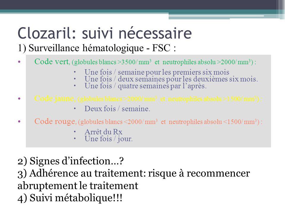 1) Surveillance hématologique - FSC : Code vert, (globules blancs >3500/ mm 3 et neutrophiles absolu >2000/ mm 3 ) : Une fois / semaine pour les premi