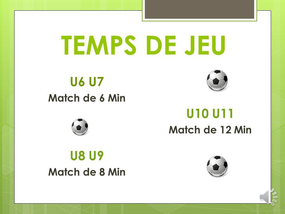 TEMPS DE JEU U6 U7 Match de 6 Min U8 U9 Match de 8 Min U10 U11 Match de 12 Min