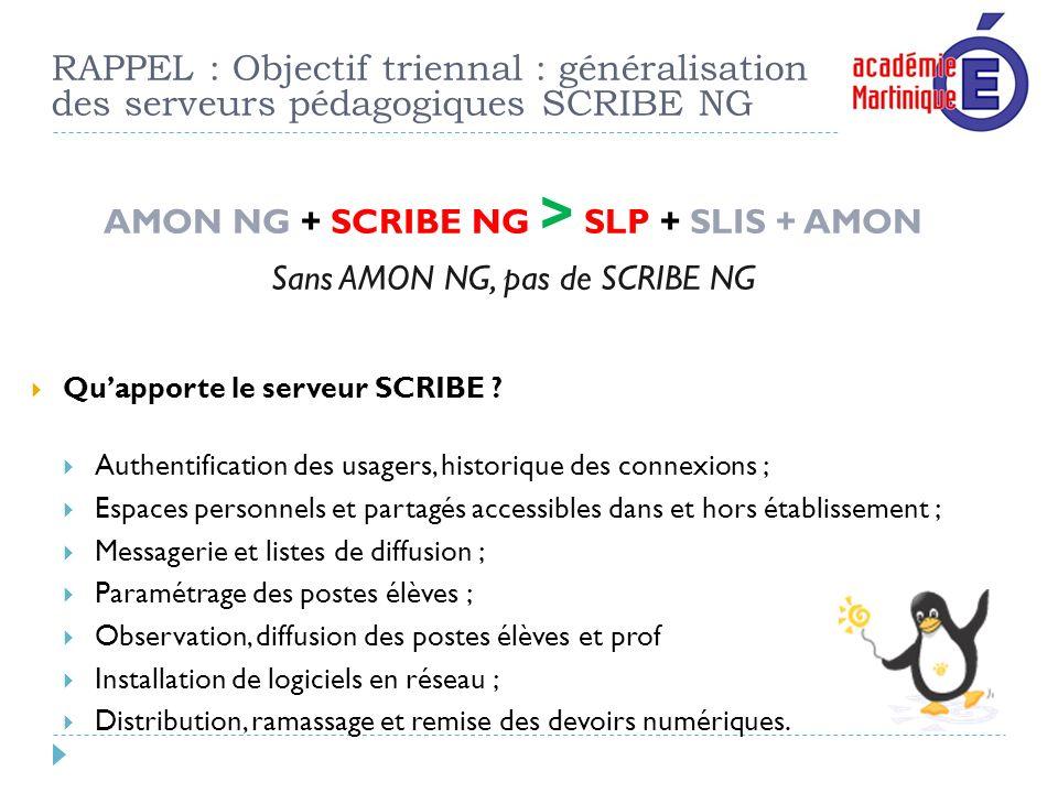 RAPPEL : Objectif triennal : généralisation des serveurs pédagogiques SCRIBE NG Quapporte le serveur SCRIBE ? Authentification des usagers, historique