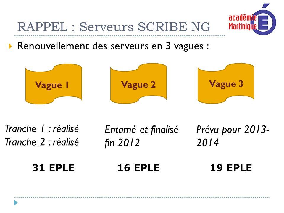 RAPPEL : Serveurs SCRIBE NG Renouvellement des serveurs en 3 vagues : Tranche 1 : réalisé Tranche 2 : réalisé Vague 1 Vague 2 Vague 3 Entamé et finali