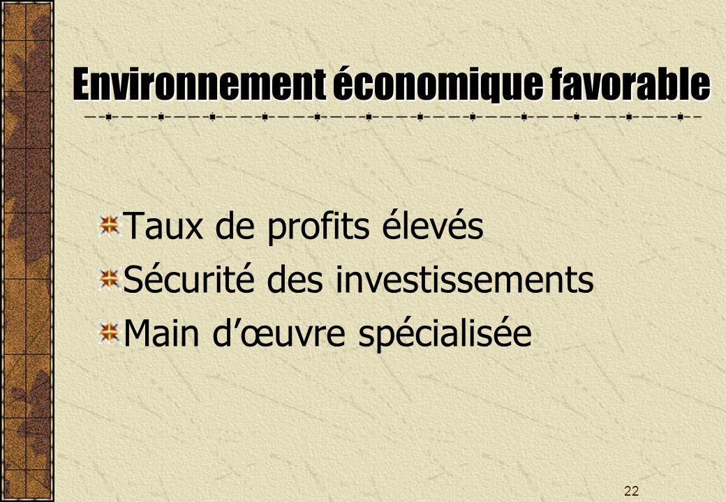 22 Environnement économique favorable Taux de profits élevés Sécurité des investissements Main dœuvre spécialisée