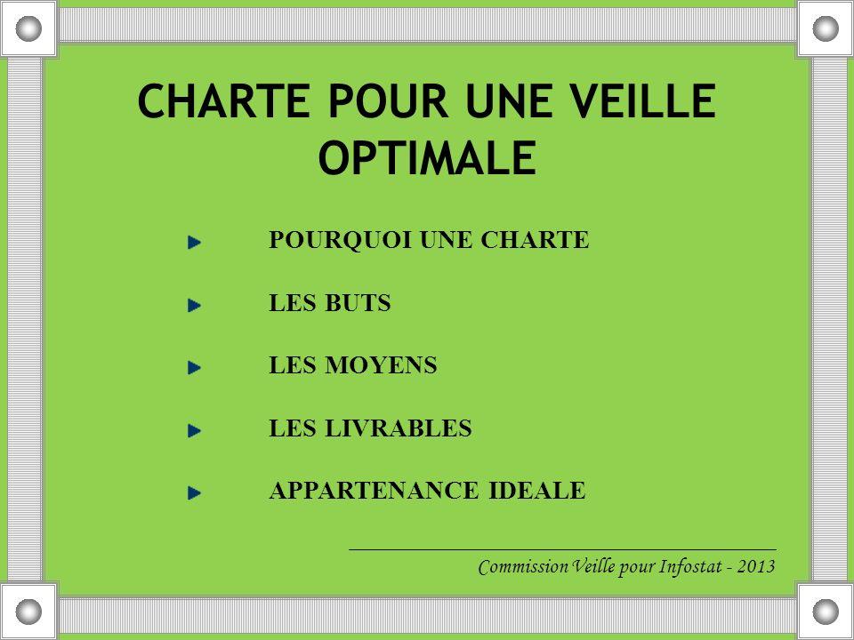 CHARTE POUR UNE VEILLE OPTIMALE Commission Veille pour Infostat - 2013 POURQUOI UNE CHARTE LES BUTS LES MOYENS LES LIVRABLES APPARTENANCE IDEALE