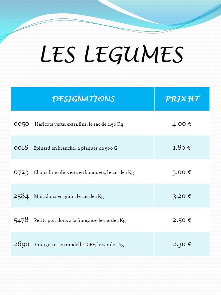 LES LEGUMES DESIGNATIONSPRIX HT 0050 Haricots verts, extra fins, le sac de 2.50 Kg 4.00 0018 Epinard en branche, 2 plaques de 500 G 1.80 0723 Choux brocolis verts en bouquets, le sac de 1 Kg 3.00 2584 Maïs doux en grain, le sac de 1 Kg 3.20 5478 Petits pois doux à la française, le sac de 1 Kg 2.50 2690 Courgettes en rondelles CEE, le sac de 1 kg 2.30