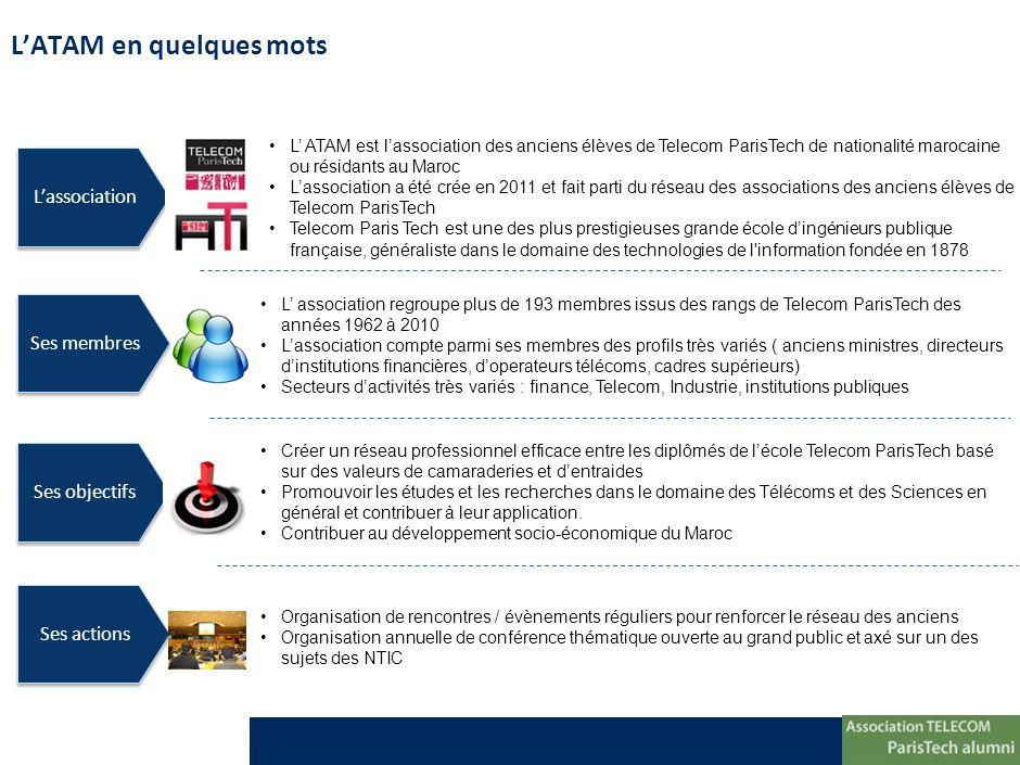 LATAM en quelques mots Lassociation Ses membres Ses objectifs Ses actions L ATAM est lassociation des anciens élèves de Telecom ParisTech de nationali