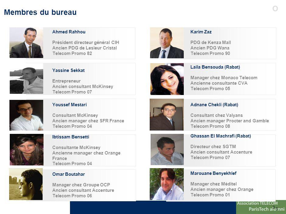 3 3 Membres du bureau Ahmed Rahhou Président directeur général CIH Ancien PDG de Lesieur Cristal Telecom Promo 82 Yassine Sekkat Entrepreneur Ancien c