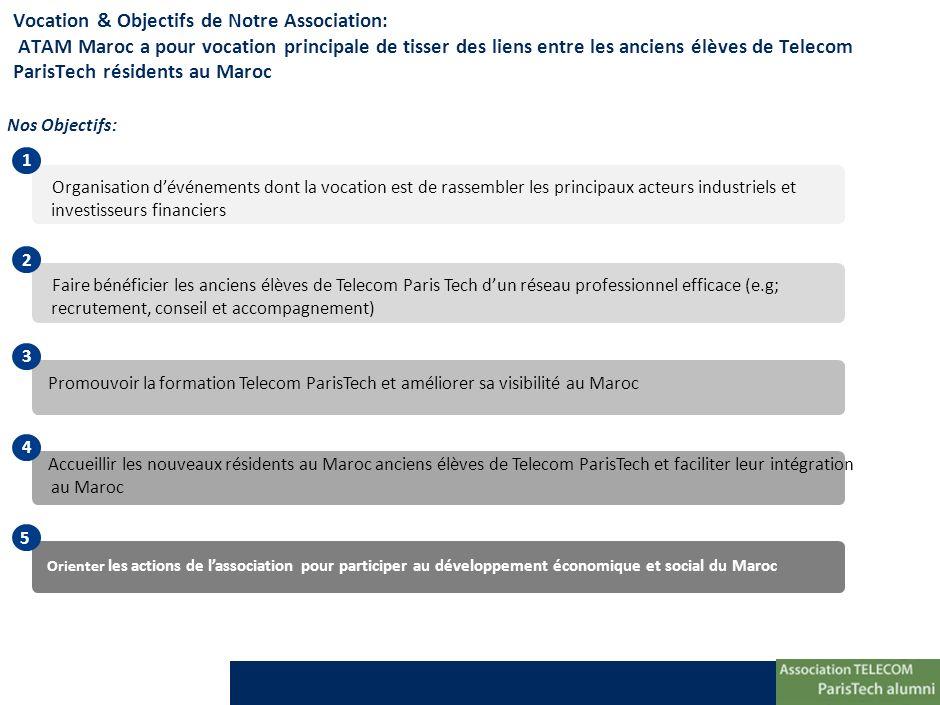 Vocation & Objectifs de Notre Association: ATAM Maroc a pour vocation principale de tisser des liens entre les anciens élèves de Telecom ParisTech rés