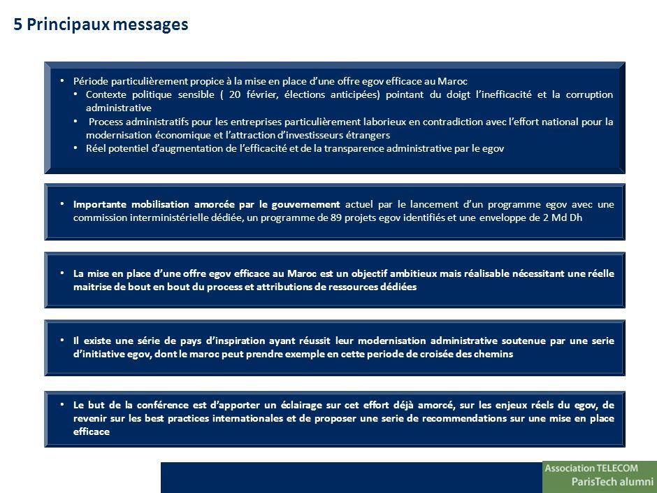 5 Principaux messages Période particulièrement propice à la mise en place dune offre egov efficace au Maroc Contexte politique sensible ( 20 février,