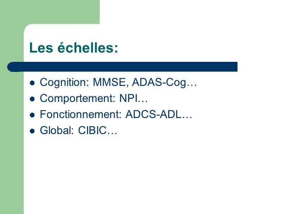 Les échelles: Cognition: MMSE, ADAS-Cog… Comportement: NPI… Fonctionnement: ADCS-ADL… Global: CIBIC…