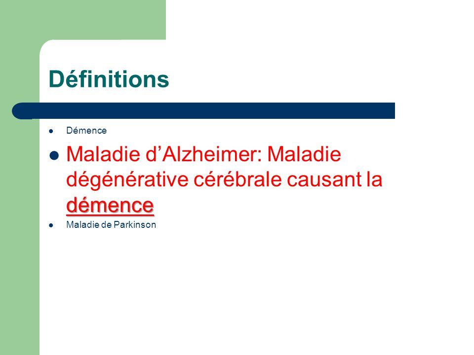 Définitions Démence démence Maladie dAlzheimer: Maladie dégénérative cérébrale causant la démence Maladie de Parkinson