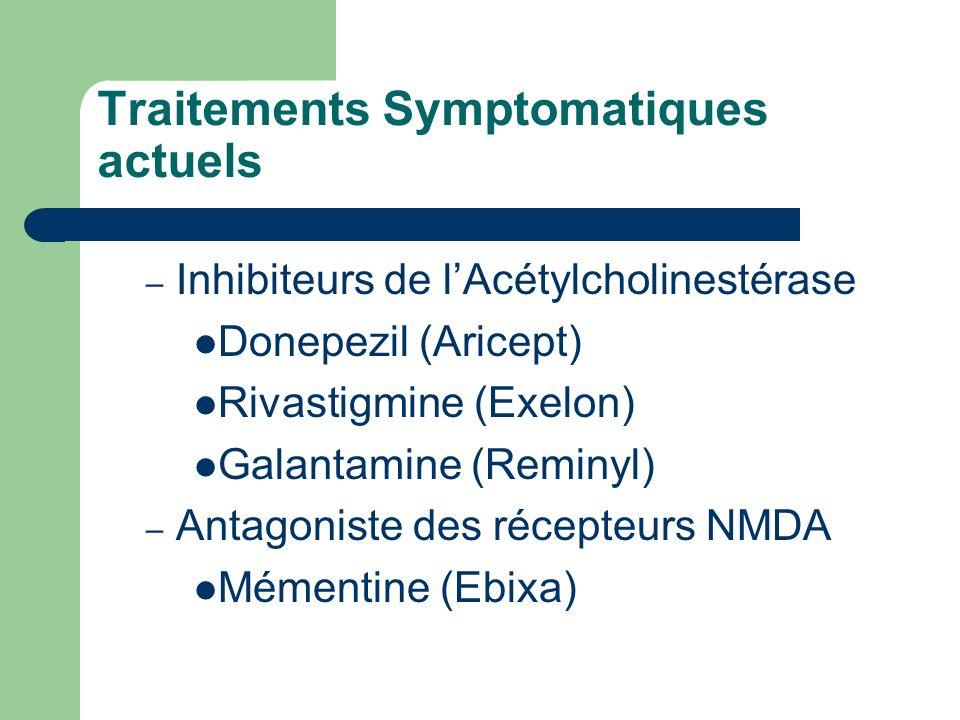 Traitements Symptomatiques actuels – Inhibiteurs de lAcétylcholinestérase Donepezil (Aricept) Rivastigmine (Exelon) Galantamine (Reminyl) – Antagoniste des récepteurs NMDA Mémentine (Ebixa)