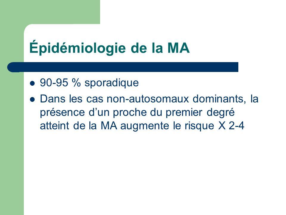 Épidémiologie de la MA 90-95 % sporadique Dans les cas non-autosomaux dominants, la présence dun proche du premier degré atteint de la MA augmente le risque X 2-4