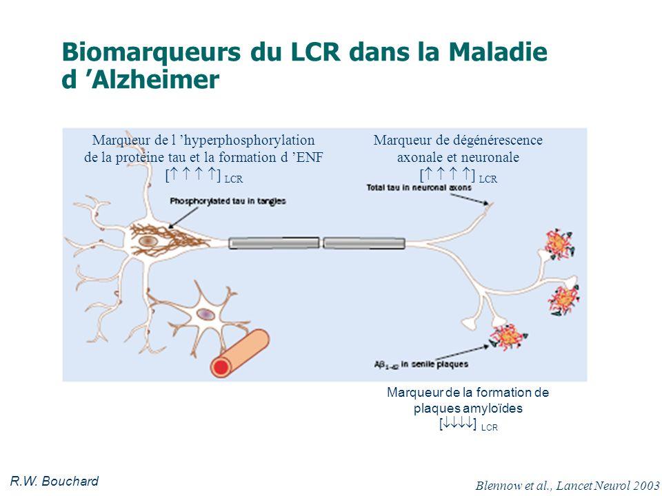 Biomarqueurs du LCR dans la Maladie d Alzheimer Marqueur de l hyperphosphorylation de la protéine tau et la formation d ENF [ ] LCR Marqueur de dégénérescence axonale et neuronale [ ] LCR Marqueur de la formation de plaques amyloïdes [ ] LCR Blennow et al., Lancet Neurol 2003 R.W.