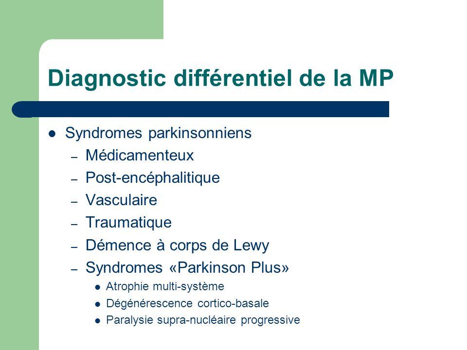 Diagnostic différentiel de la MP Syndromes parkinsonniens – Médicamenteux – Post-encéphalitique – Vasculaire – Traumatique – Démence à corps de Lewy – Syndromes «Parkinson Plus» Atrophie multi-système Dégénérescence cortico-basale Paralysie supra-nucléaire progressive