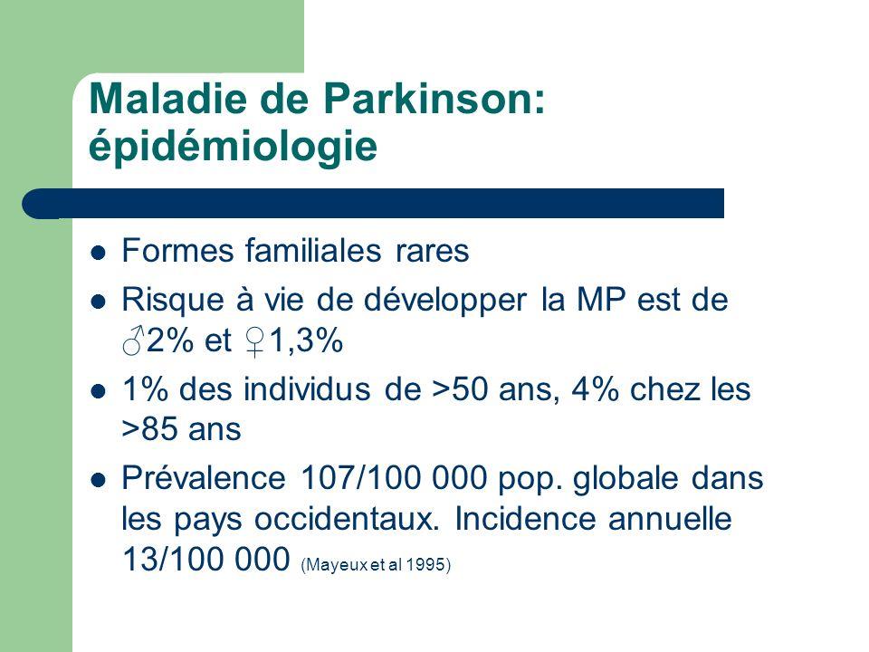 Maladie de Parkinson: épidémiologie Formes familiales rares Risque à vie de développer la MP est de 2% et 1,3% 1% des individus de >50 ans, 4% chez les >85 ans Prévalence 107/100 000 pop.