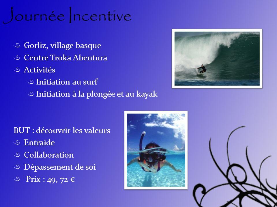Journée Incentive Gorliz, village basque Centre Troka Abentura Activités Initiation au surf Initiation à la plongée et au kayak BUT : découvrir les valeurs Entraide Collaboration Dépassement de soi Prix : 49, 72