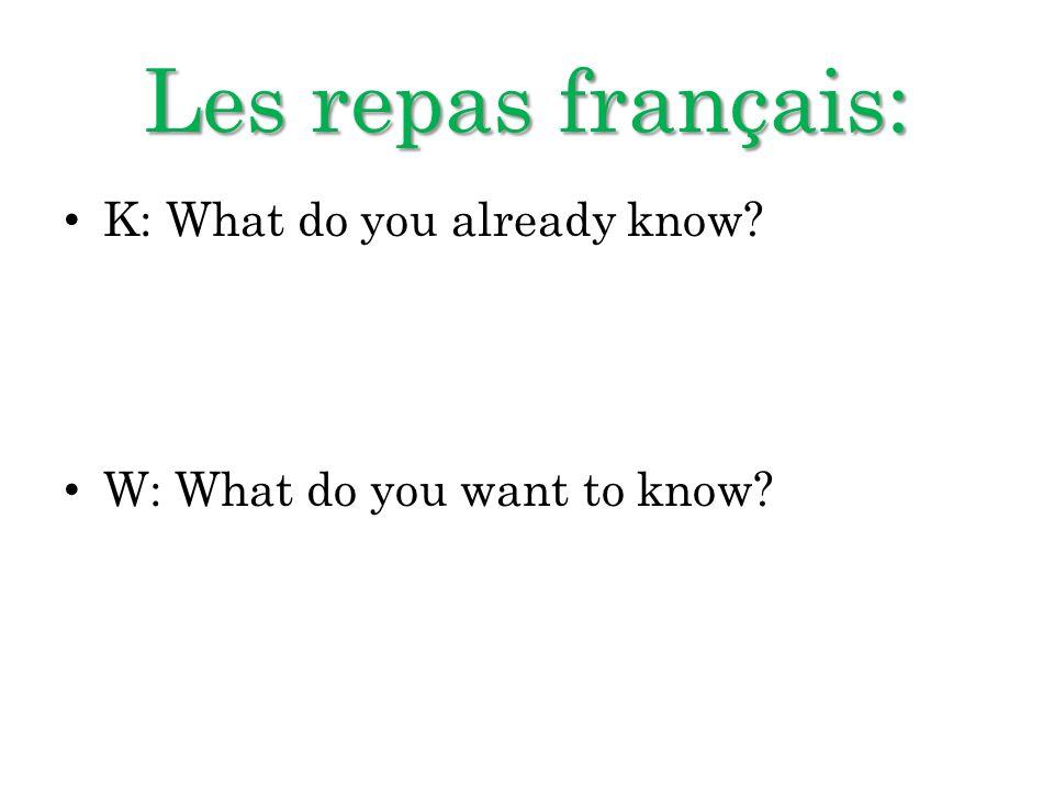 Les repas français: K: What do you already know? W: What do you want to know?