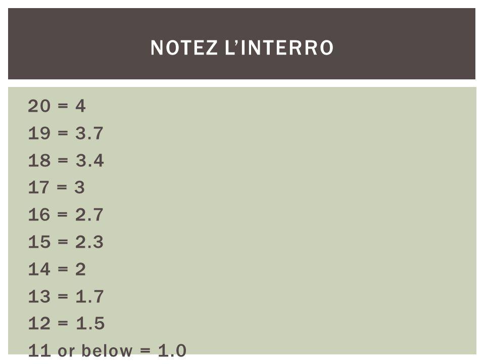 20 = 4 19 = 3.7 18 = 3.4 17 = 3 16 = 2.7 15 = 2.3 14 = 2 13 = 1.7 12 = 1.5 11 or below = 1.0 NOTEZ LINTERRO