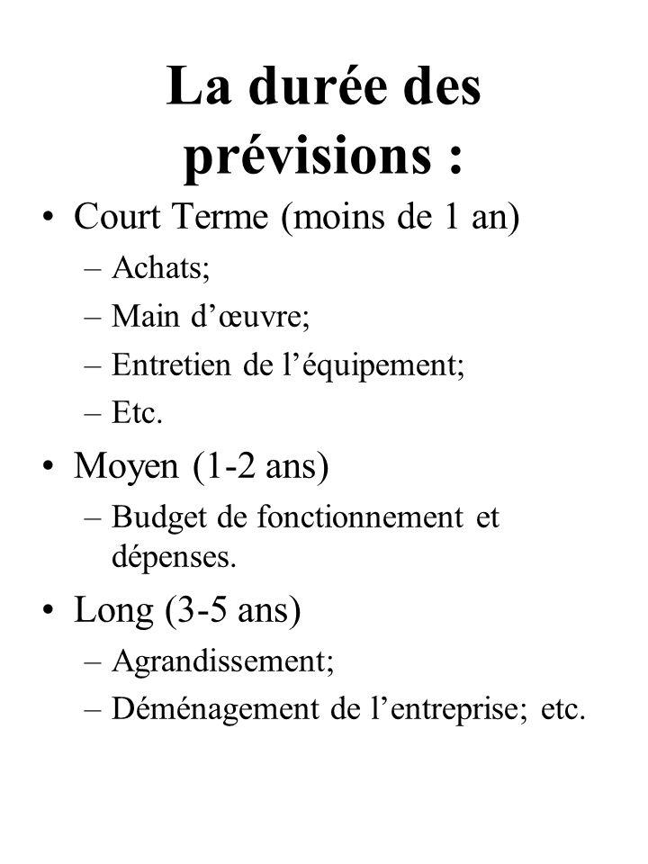 La durée des prévisions : Court Terme (moins de 1 an) –Achats; –Main dœuvre; –Entretien de léquipement; –Etc. Moyen (1-2 ans) –Budget de fonctionnemen