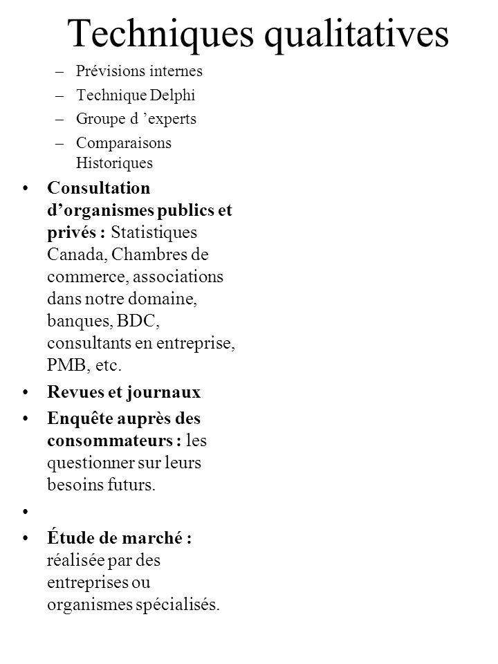 Techniques qualitatives –Prévisions internes –Technique Delphi –Groupe d experts –Comparaisons Historiques Consultation dorganismes publics et privés