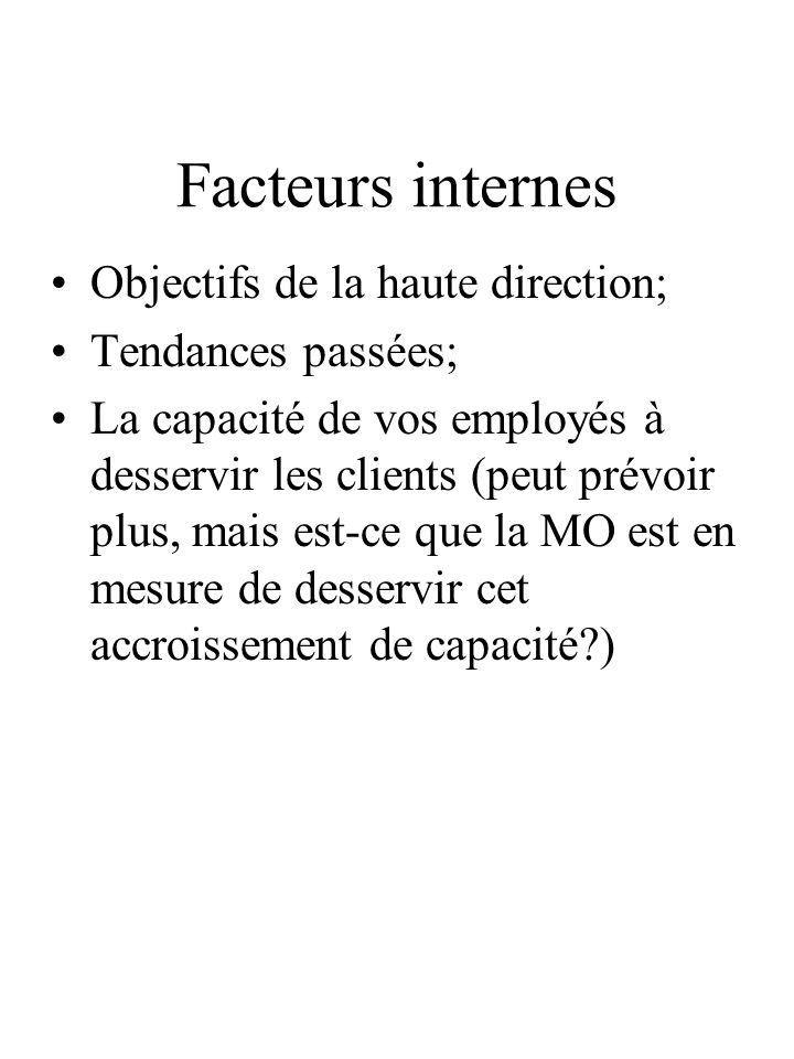 Facteurs internes Objectifs de la haute direction; Tendances passées; La capacité de vos employés à desservir les clients (peut prévoir plus, mais est