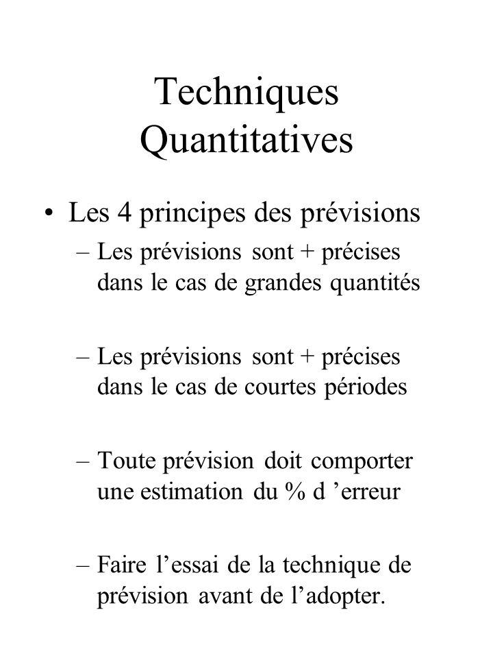 Techniques Quantitatives Les 4 principes des prévisions –Les prévisions sont + précises dans le cas de grandes quantités –Les prévisions sont + précis
