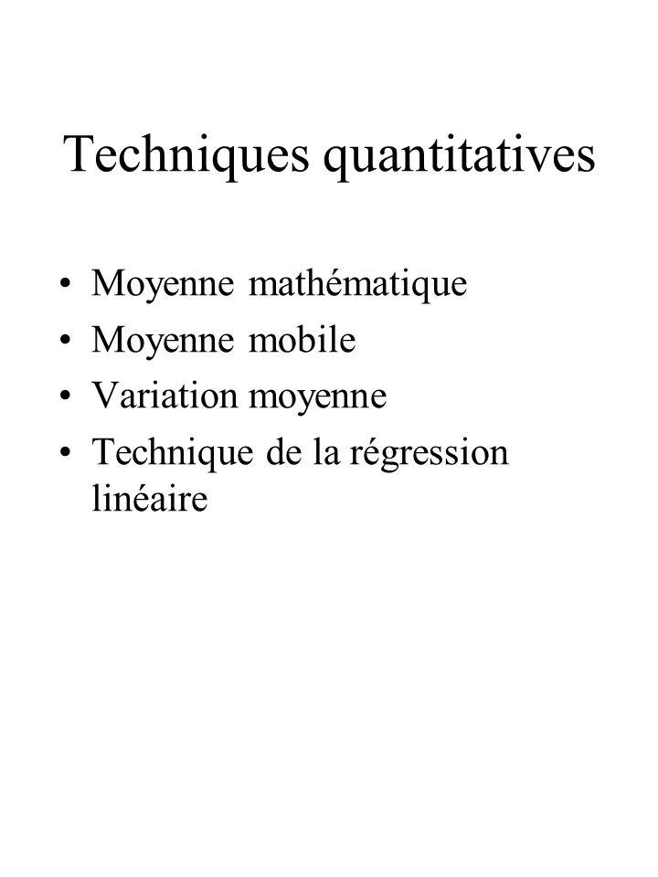 Techniques quantitatives Moyenne mathématique Moyenne mobile Variation moyenne Technique de la régression linéaire