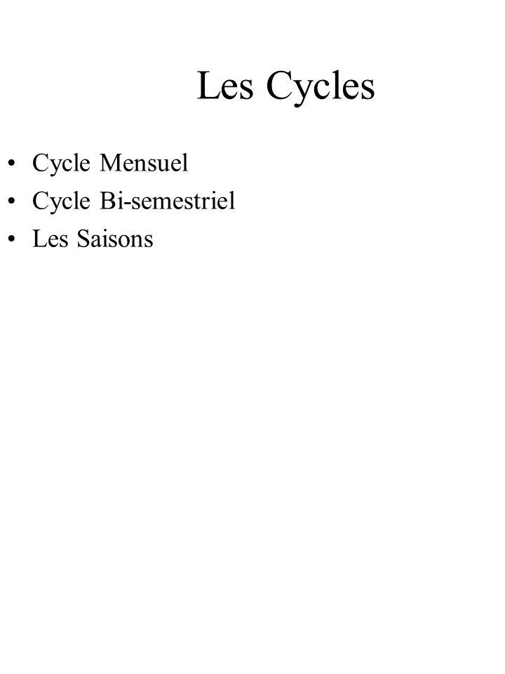 Les Cycles Cycle Mensuel Cycle Bi-semestriel Les Saisons