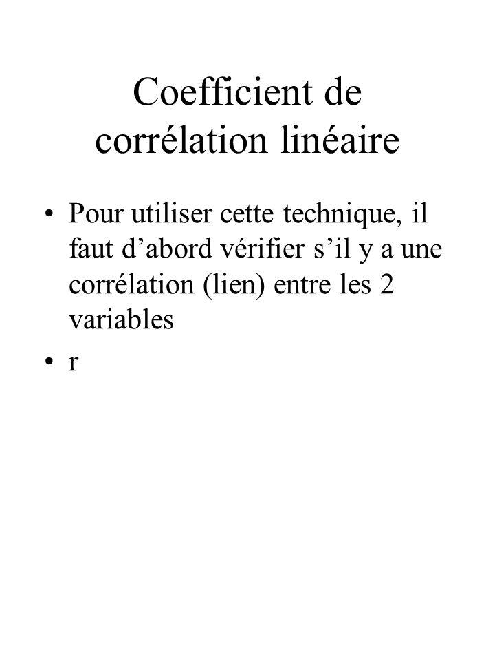 Coefficient de corrélation linéaire Pour utiliser cette technique, il faut dabord vérifier sil y a une corrélation (lien) entre les 2 variables r