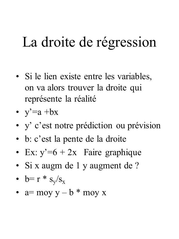 La droite de régression Si le lien existe entre les variables, on va alors trouver la droite qui représente la réalité y=a +bx y cest notre prédiction
