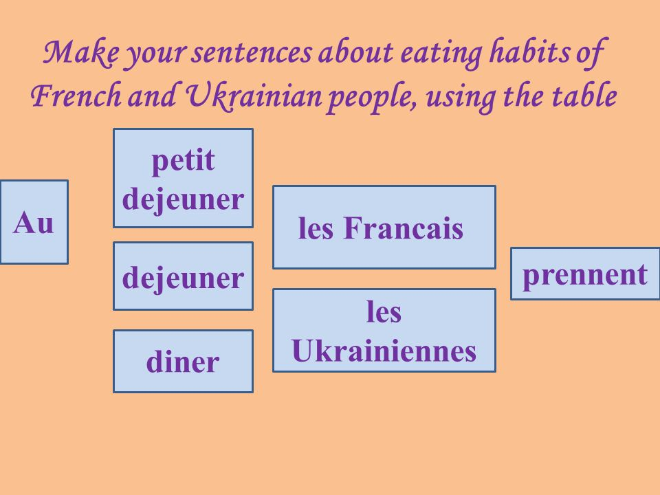 Make your sentences about eating habits of French and Ukrainian people, using the table Au petit dejeuner dejeuner diner les Francais les Ukrainiennes