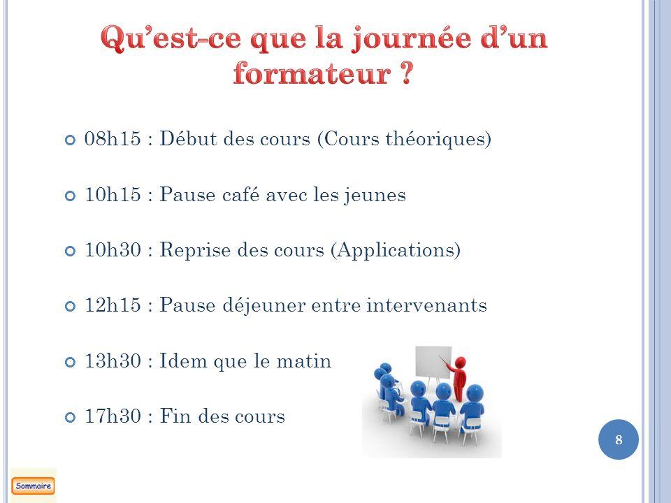 08h15 : Début des cours (Cours théoriques) 10h15 : Pause café avec les jeunes 10h30 : Reprise des cours (Applications) 12h15 : Pause déjeuner entre intervenants 13h30 : Idem que le matin 17h30 : Fin des cours 8