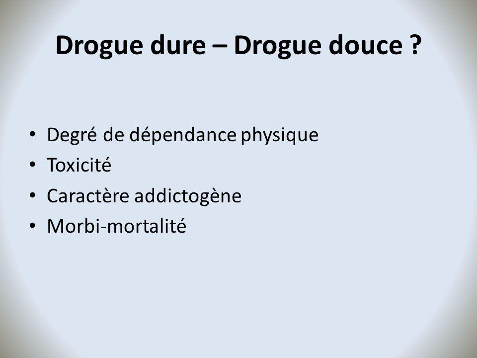Drogue dure – Drogue douce ? Degré de dépendance physique Toxicité Caractère addictogène Morbi-mortalité