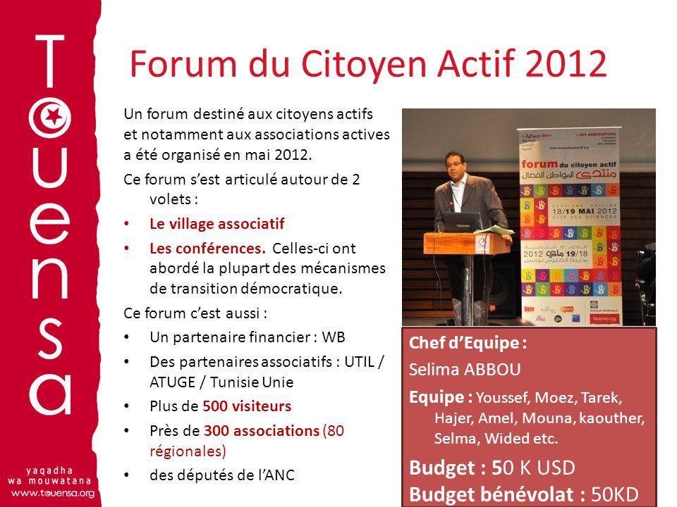 Forum du Citoyen Actif 2012 12 Un forum destiné aux citoyens actifs et notamment aux associations actives a été organisé en mai 2012. Ce forum sest ar
