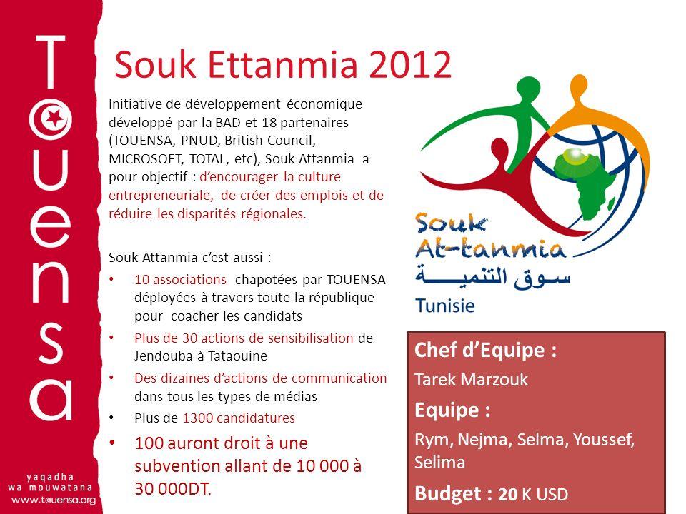 Souk Ettanmia 2012 13 Initiative de développement économique développé par la BAD et 18 partenaires (TOUENSA, PNUD, British Council, MICROSOFT, TOTAL,