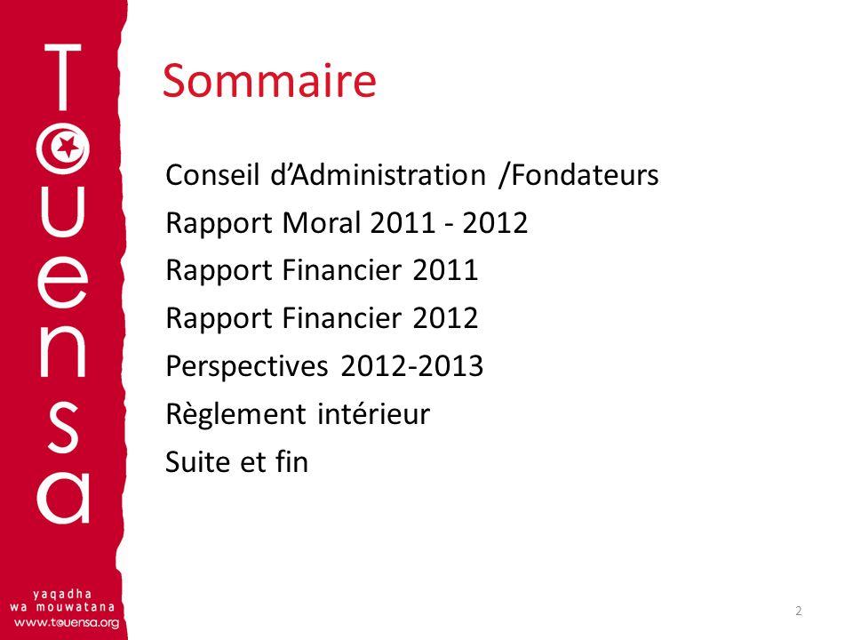 Sommaire Conseil dAdministration /Fondateurs Rapport Moral 2011 - 2012 Rapport Financier 2011 Rapport Financier 2012 Perspectives 2012-2013 Règlement