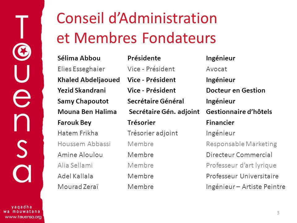 Conseil dAdministration et Membres Fondateurs Sélima Abbou PrésidenteIngénieur Elies EsseghaierVice - Président Avocat Khaled AbdeljaouedVice - Présid