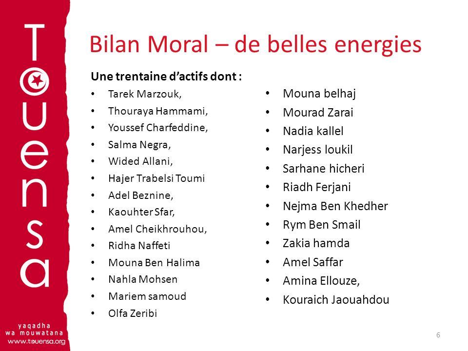 Bilan Moral – de belles energies Une trentaine dactifs dont : Tarek Marzouk, Thouraya Hammami, Youssef Charfeddine, Salma Negra, Wided Allani, Hajer T