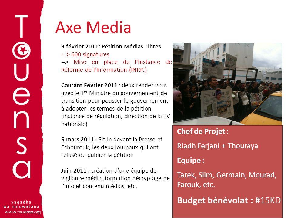 Eveil citoyen 8 Cycle de Conférences 2011 : «Evolution des institutions en période de révolution » - Me Sadok Marzouk Espace Public en Démocratie - Riadh Ferjani - Sociologue des Médias « Quelles sont les prérogatives de la haute instance » - Ghazi Gherairi 3 séminaires co-organisés : ATUGE / 2 Avril 2011 Conseil de lEurope / 4 Juin 2011 UNFPA / 22 juin 2011 Cycle de Conférence avec les Partis Politiques (été 2011) 8 partis ont été invités Sit-in 9 avril 2012 13 Aout 2012 Chef de Projet : Khaled, Samy, Tarek, Riadh, Mouna, Olfa, Selima, …