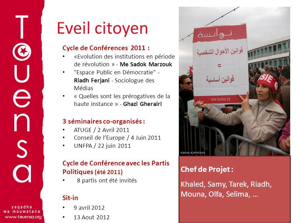 Eveil citoyen 8 Cycle de Conférences 2011 : «Evolution des institutions en période de révolution » - Me Sadok Marzouk