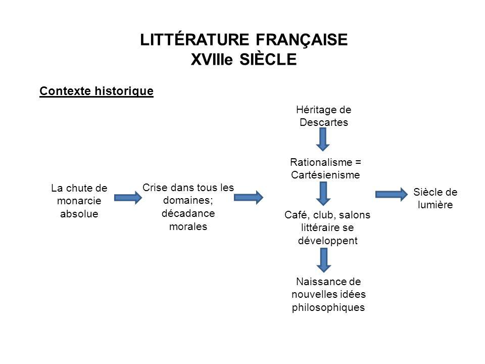 LITTÉRATURE FRANÇAISE XVIIIe SIÈCLE La chute de monarcie absolue Héritage de Descartes Rationalisme = Cartésienisme Café, club, salons littéraire se d
