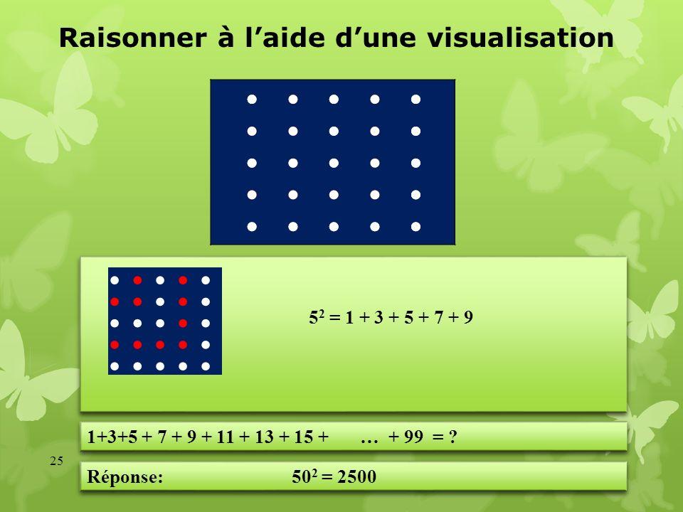 25 Raisonner à laide dune visualisation 1+3+5 + 7 + 9 + 11 + 13 + 15 + … + 99 = ? 5 2 = 1 + 3 + 5 + 7 + 9.............................................